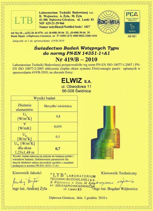 Elwiz energio certyfikat badań