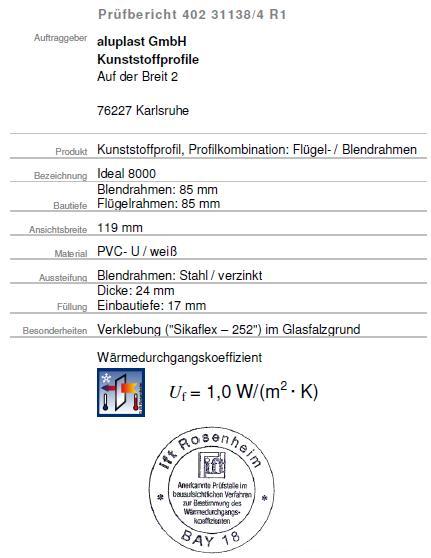 certyfikat badań ideal 8000