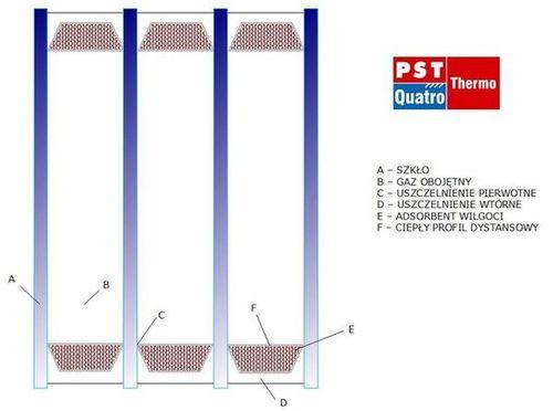 PST, Polskie Szyby Termoizolacyjne - Quatro Thermo