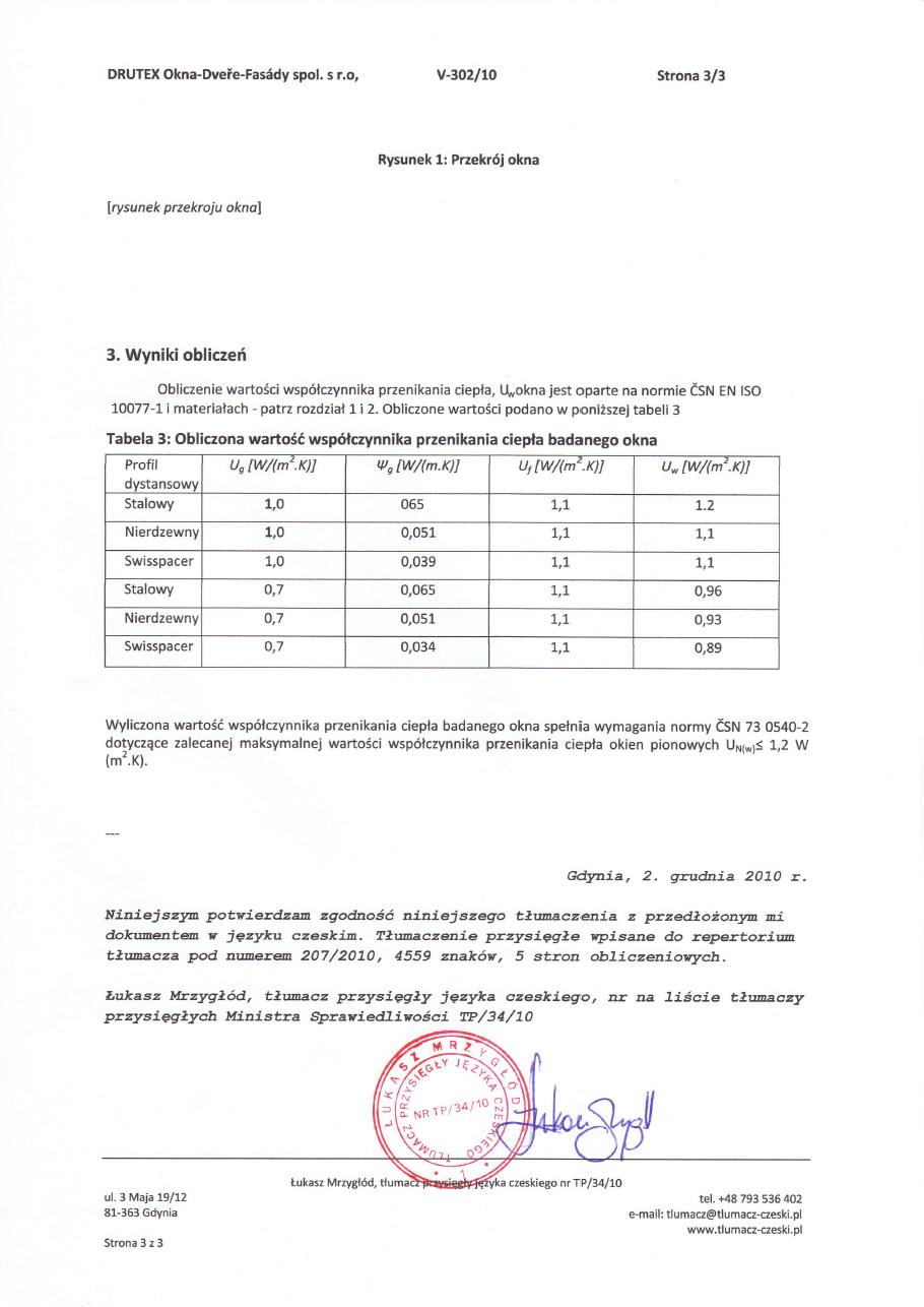 Raport z badań okien Drutex Iglo 5