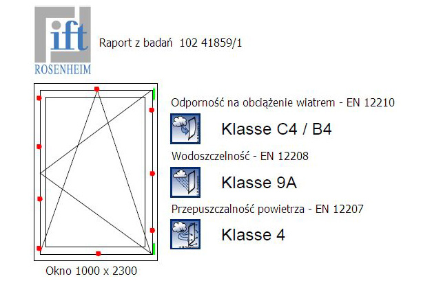Eforte. badania ITT okno jednoskrzydłowe