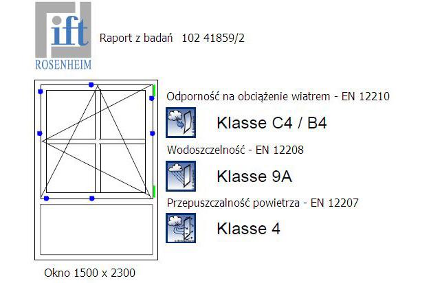 Eforte. badania ITT okno dwuskrzydłowe stulp