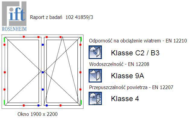 Eforte. Badania ITT okno dwuskrzydłowe