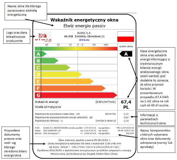 etykieta energetyczna