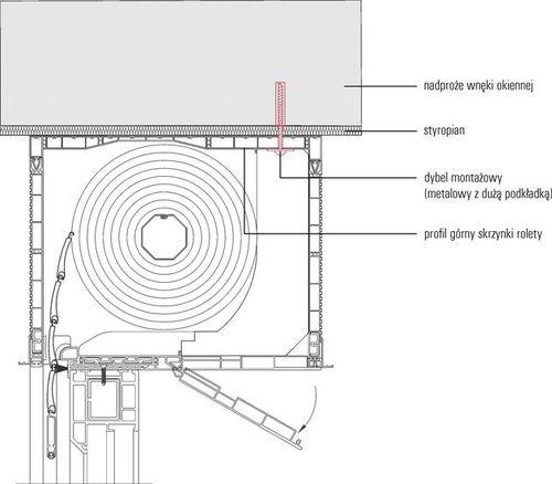 Montaż rolety nadstawnej za pomocą kotew montażowych