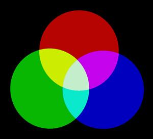 skala RGB. Gradient kolorów.