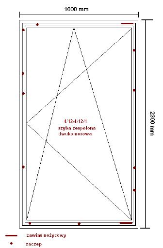 Vetrex V90+. Schemat badanej próbki oraz złożenia kształtowników