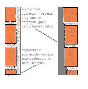 wyrównywanie powierzchni ościeża za pomocą gąbki paroprzepuszczalnej lub tynku