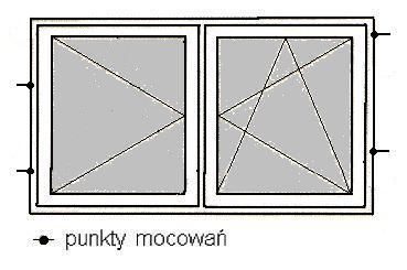 Złe rozmieszczenie punktów mocowań okna w otworze okiennym