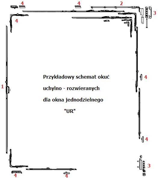 Schemat okuć uchylno-rozwieranych dla okna jednodzielnego