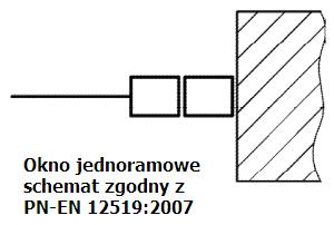 PN-EN 12519:2007 schemat okna jednoramowego