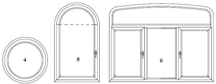 Okna PCV oparte o figurę koła.