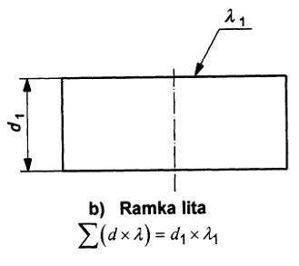 Ramka lita