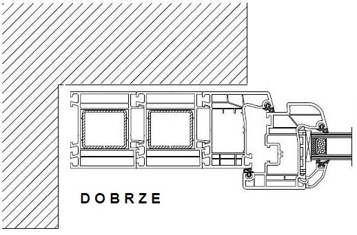 Konstrukcja okienne poprawnie przygotowana do montażu w ościeży z szerokim węgarkiem zewnętrznym