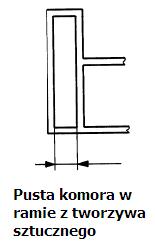 Schemat komory pustej do normy 10077-1