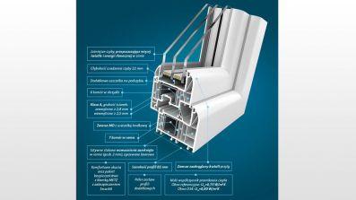 Okno PCV MS Evolution [82] dane techniczne i właściwości