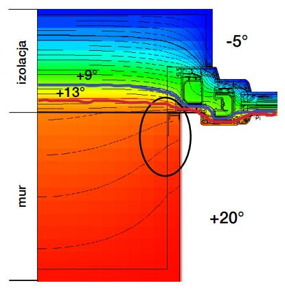 Montaż w warstwie ocieplenia w systemie EJOT WIMOUNT